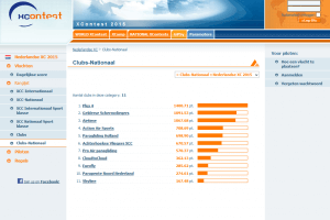 Air Time als beste school op de Xcontest Nederland