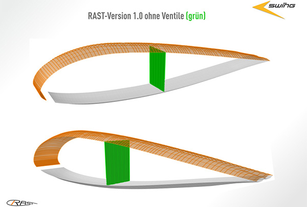 Swing RAST 1.0 zonder ventiel