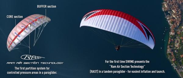 Swing Twin RS RAST